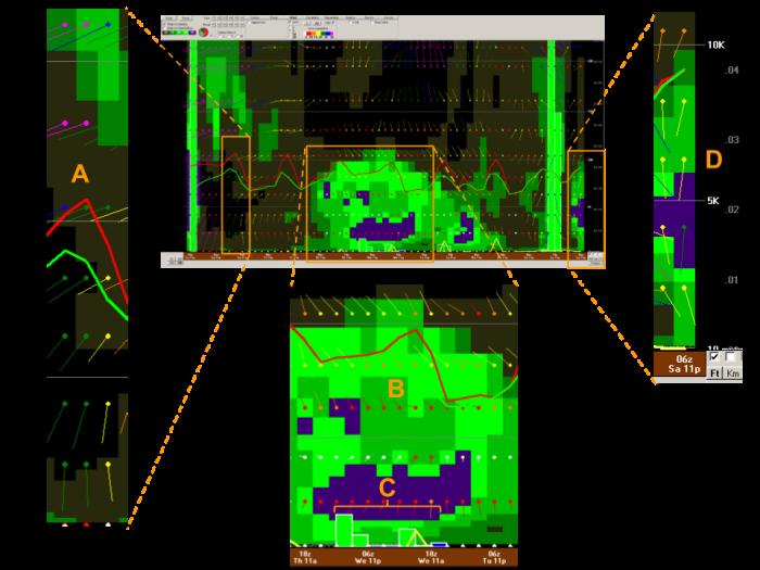 meteogram-overview-1